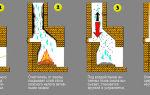 Как прочистить дымоход печи от сажи народными средствами: способы, инструменты, меры безопасности