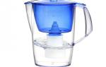 Фильтр кувшин: барьер для воды, какой лучше для очистки