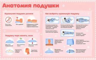 Как правильно выбрать удобную подушку для сна с учетом рейтинга и подобрать наполнитель
