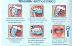 Как правильно чистить зубы: электрической щёткой или классической, утром или вечером, сколько минут