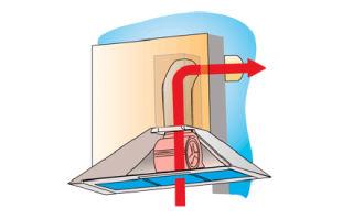 Подключение вытяжки без отвода в вентиляцию, принцип и особенности работы, качество очистки воздуха