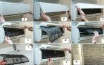 Чистка домашнего кондиционера или сплит-системы своими руками: описание процесса очистки всех компонентов