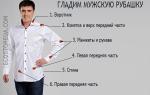 Как гладить мужскую рубашку: выбор режима утюга, порядок глажки, как утюжить воротник и рукава