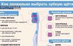 Зубная щетка: описание и разновидности, рекомендации по выбору и уход за изделием, правильная чистка зубов