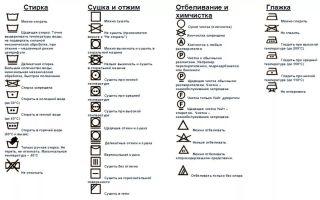 Расшифровка значков на одежде для стирки: виды символов и условные обозначения